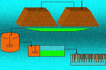 توسعه هیدرومتالورژی برای کانه های سولفیدی